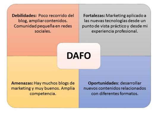 DAFO_1024
